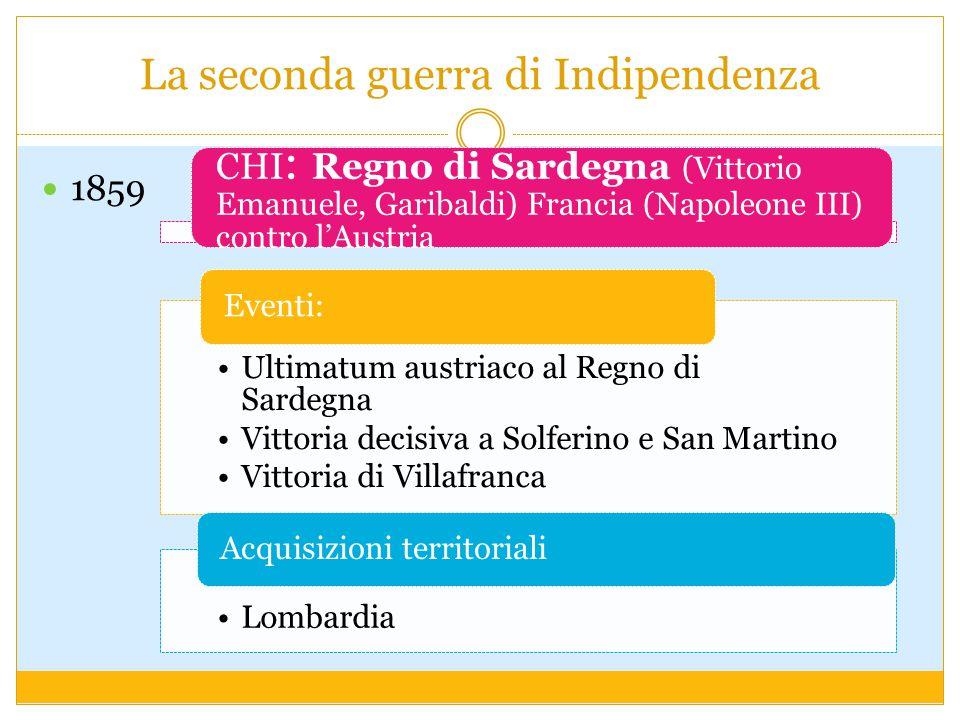 La seconda guerra di Indipendenza 1859 CHI : Regno di Sardegna (Vittorio Emanuele, Garibaldi) Francia (Napoleone III) contro l'Austria Ultimatum austr