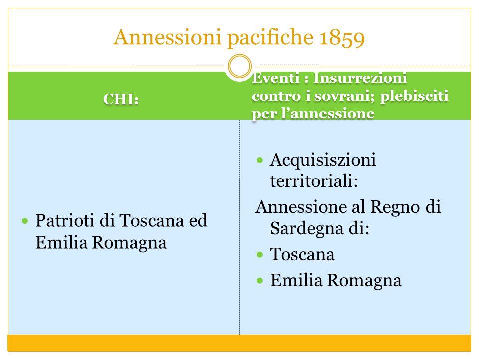 CHI: Eventi : Insurrezioni contro i sovrani; plebisciti per l'annessione Patrioti di Toscana ed Emilia Romagna Acquisiszioni territoriali: Annessione