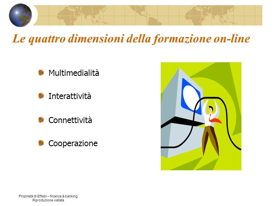 Proprietà di Effebi – finance & banking Riproduzione vietata Le quattro dimensioni della formazione on-line Multimedialità Interattività Connettività Cooperazione