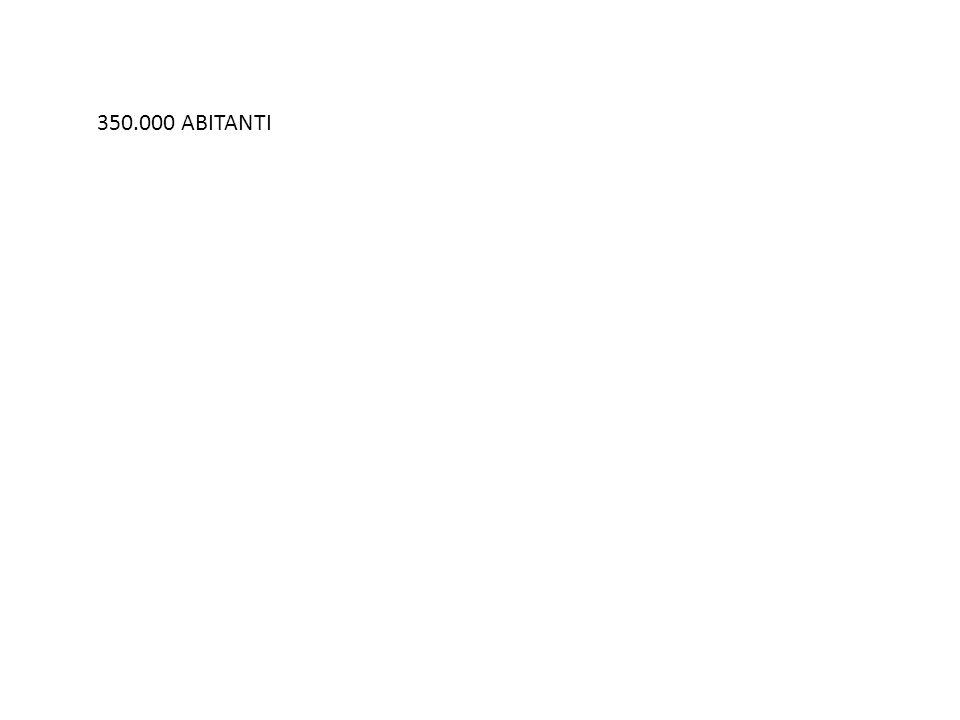 350.000 ABITANTI