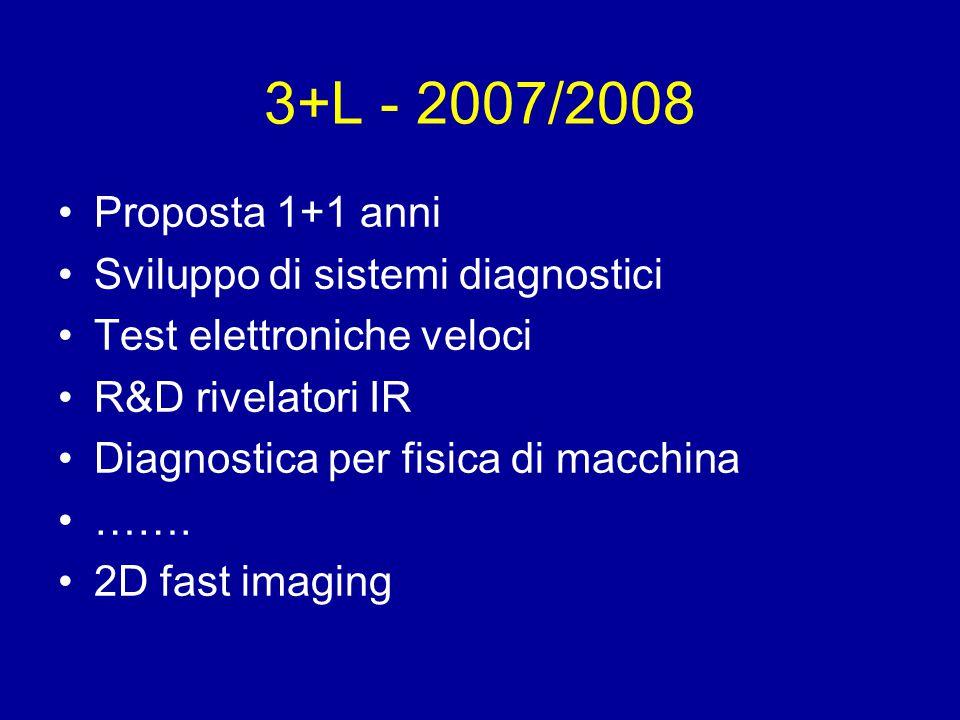 3+L - 2007/2008 Proposta 1+1 anni Sviluppo di sistemi diagnostici Test elettroniche veloci R&D rivelatori IR Diagnostica per fisica di macchina ……. 2D
