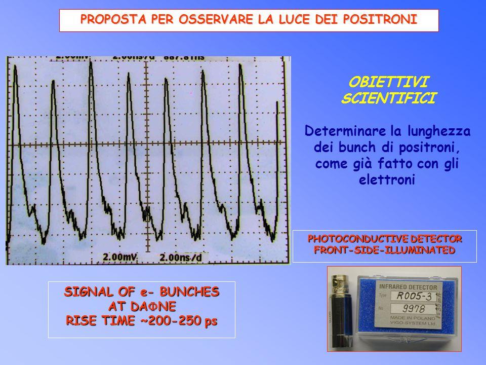 PROPOSTA PER OSSERVARE LA LUCE DEI POSITRONI PHOTOCONDUCTIVEDETECTOR PHOTOCONDUCTIVE DETECTORFRONT-SIDE-ILLUMINATED SIGNAL OF e- BUNCHES AT DA  NE RISE TIME ~200-250 ps OBIETTIVI SCIENTIFICI Determinare la lunghezza dei bunch di positroni, come già fatto con gli elettroni