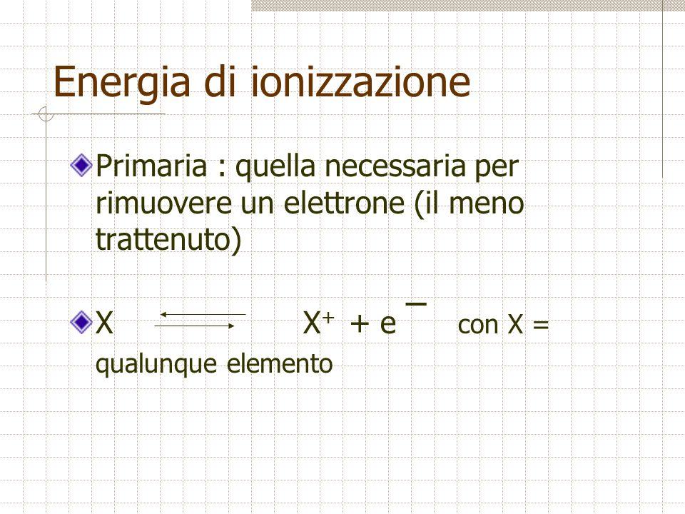 Energia di ionizzazione Primaria : quella necessaria per rimuovere un elettrone (il meno trattenuto) X X + + e – con X = qualunque elemento