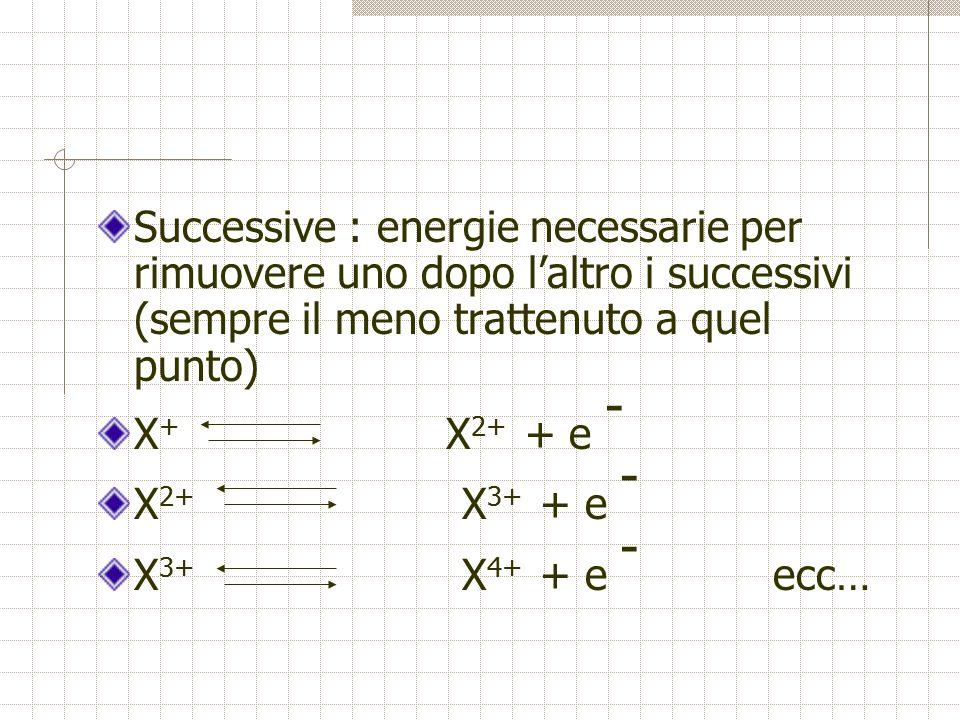 Successive : energie necessarie per rimuovere uno dopo l'altro i successivi (sempre il meno trattenuto a quel punto) X + X 2+ + e - X 2+ X 3+ + e - X 3+ X 4+ + e - ecc…