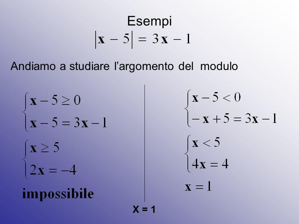Esempi Andiamo a studiare l'argomento del modulo X = 1