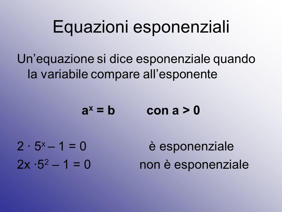 Equazioni esponenziali Un'equazione si dice esponenziale quando la variabile compare all'esponente a x = b con a > 0 2 ∙ 5 x – 1 = 0 è esponenziale 2x