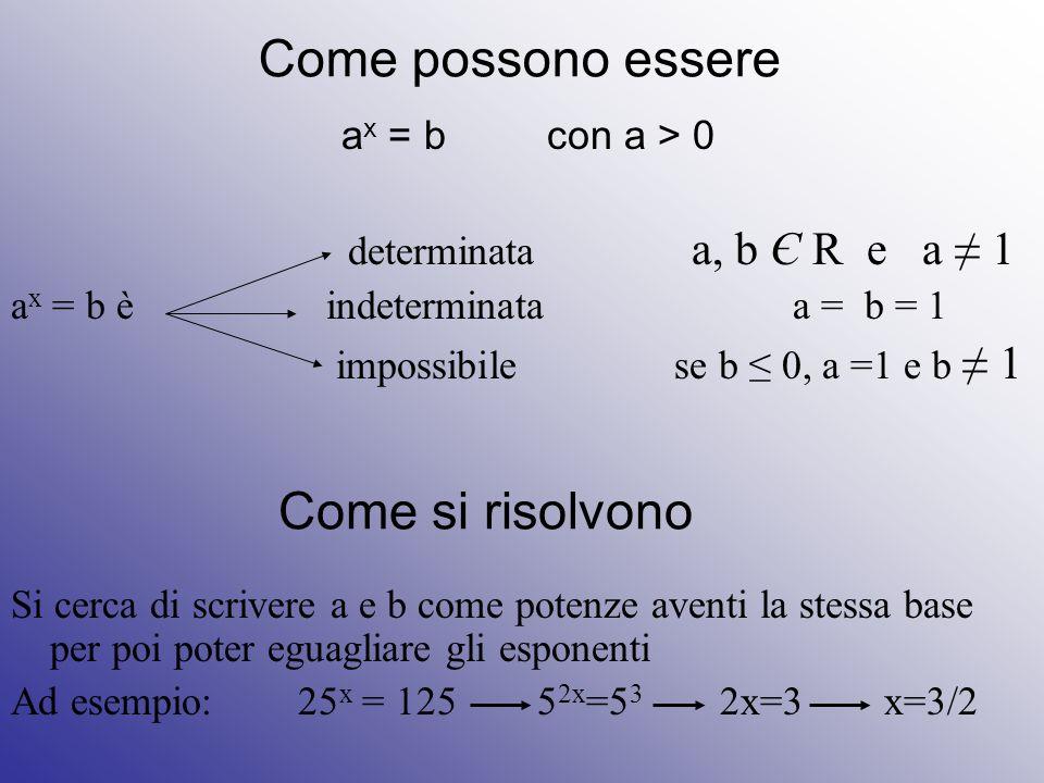 Come possono essere a x = b con a > 0 determinata a, b Є R e a ≠ 1 a x = b è indeterminata a = b = 1 impossibile se b ≤ 0, a =1 e b ≠ 1 Si cerca di sc