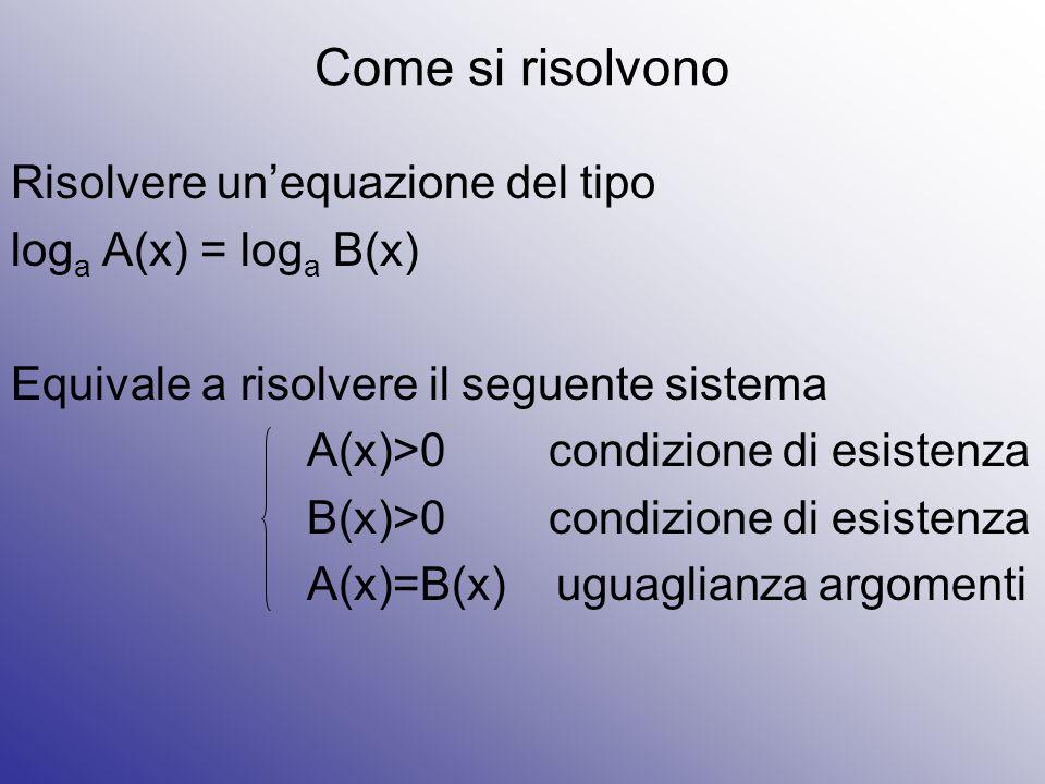 Come si risolvono Risolvere un'equazione del tipo log a A(x) = log a B(x) Equivale a risolvere il seguente sistema A(x)>0 condizione di esistenza B(x)