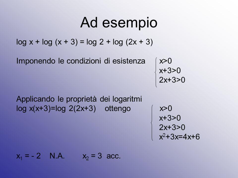 Ad esempio log x + log (x + 3) = log 2 + log (2x + 3) Imponendo le condizioni di esistenza x>0 x+3>0 2x+3>0 Applicando le proprietà dei logaritmi log