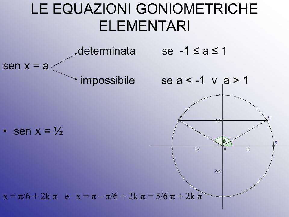 LE EQUAZIONI GONIOMETRICHE ELEMENTARI determinata se -1 ≤ a ≤ 1 sen x = a impossibile se a 1 sen x = ½ x = π/6 + 2k π e x = π – π/6 + 2k π = 5/6 π + 2
