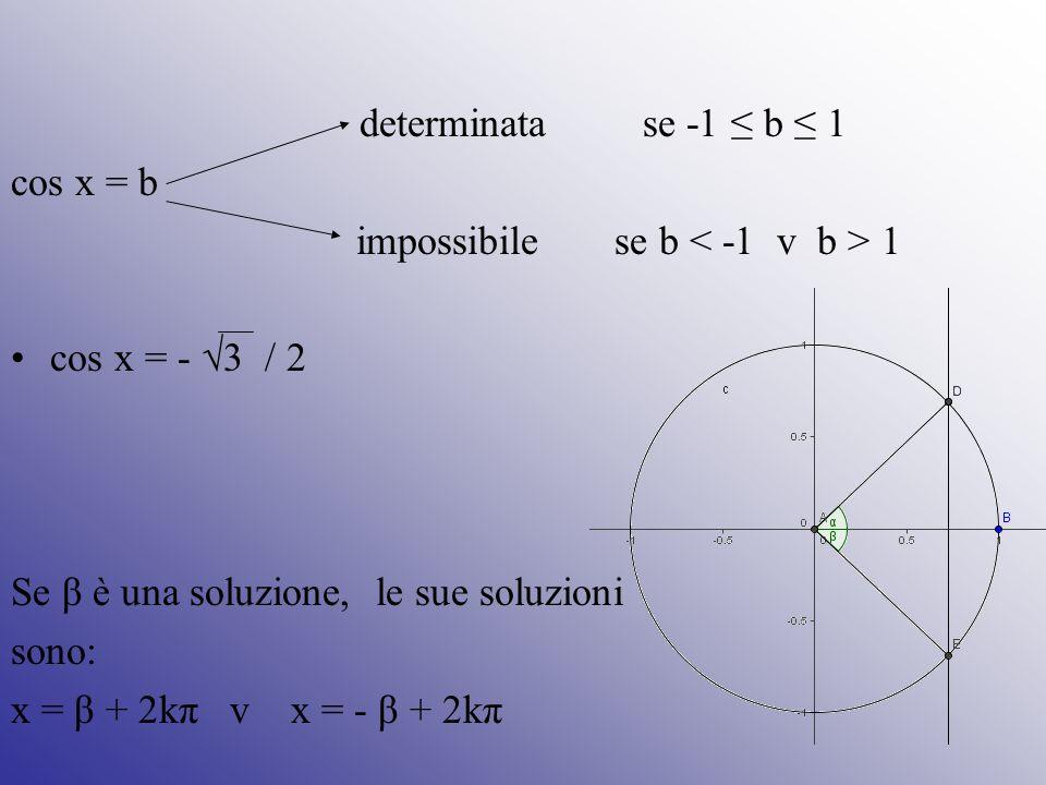 determinata se -1 ≤ b ≤ 1 cos x = b impossibile se b 1 cos x = - √3 / 2 Se β è una soluzione, le sue soluzioni sono: x = β + 2kπ v x = - β + 2kπ