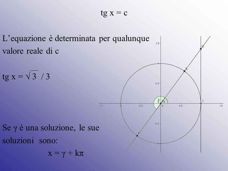 tg x = c L'equazione è determinata per qualunque valore reale di c tg x = √ 3 / 3 Se γ è una soluzione, le sue soluzioni sono: x = γ + kπ