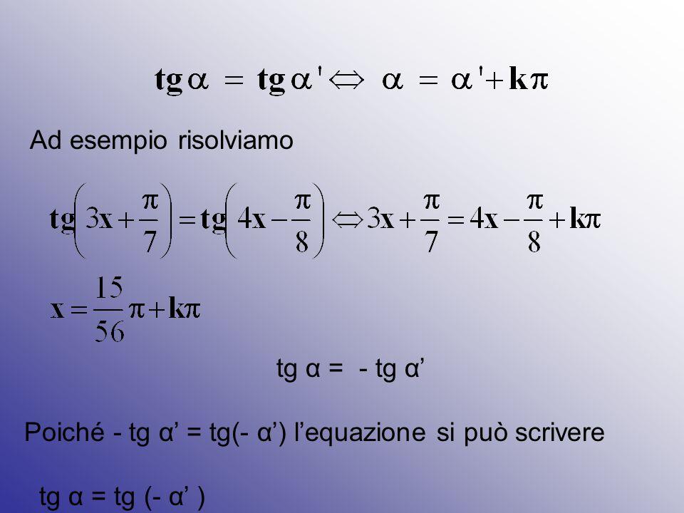 Ad esempio risolviamo tg α = - tg α' Poiché - tg α' = tg(- α') l'equazione si può scrivere tg α = tg (- α' )