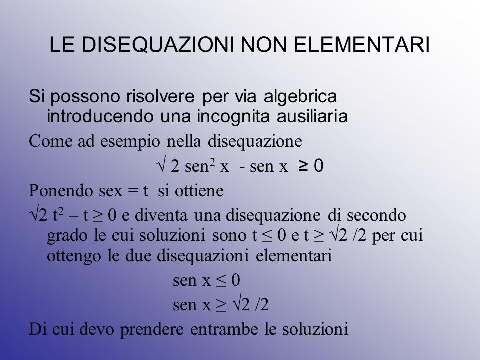 LE DISEQUAZIONI NON ELEMENTARI Si possono risolvere per via algebrica introducendo una incognita ausiliaria Come ad esempio nella disequazione √ 2 sen