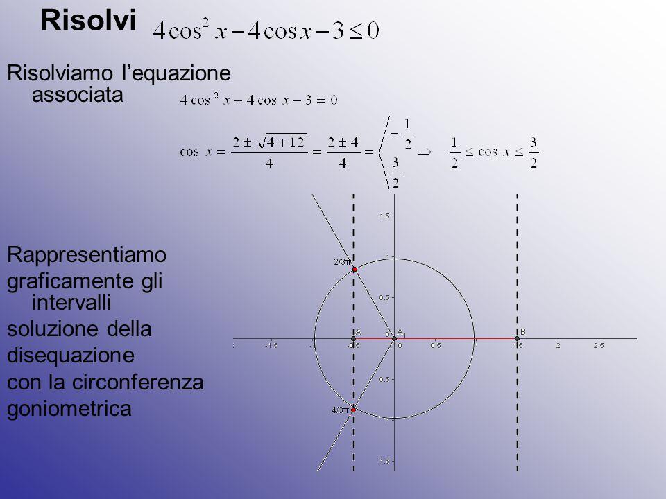 Risolviamo l'equazione associata Rappresentiamo graficamente gli intervalli soluzione della disequazione con la circonferenza goniometrica