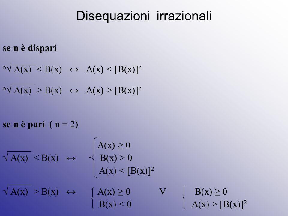 Disequazioni irrazionali se n è dispari n √ A(x) < B(x) ↔ A(x) < [B(x)] n n √ A(x) > B(x) ↔ A(x) > [B(x)] n se n è pari ( n = 2) A(x) ≥ 0 √ A(x) 0 A(x