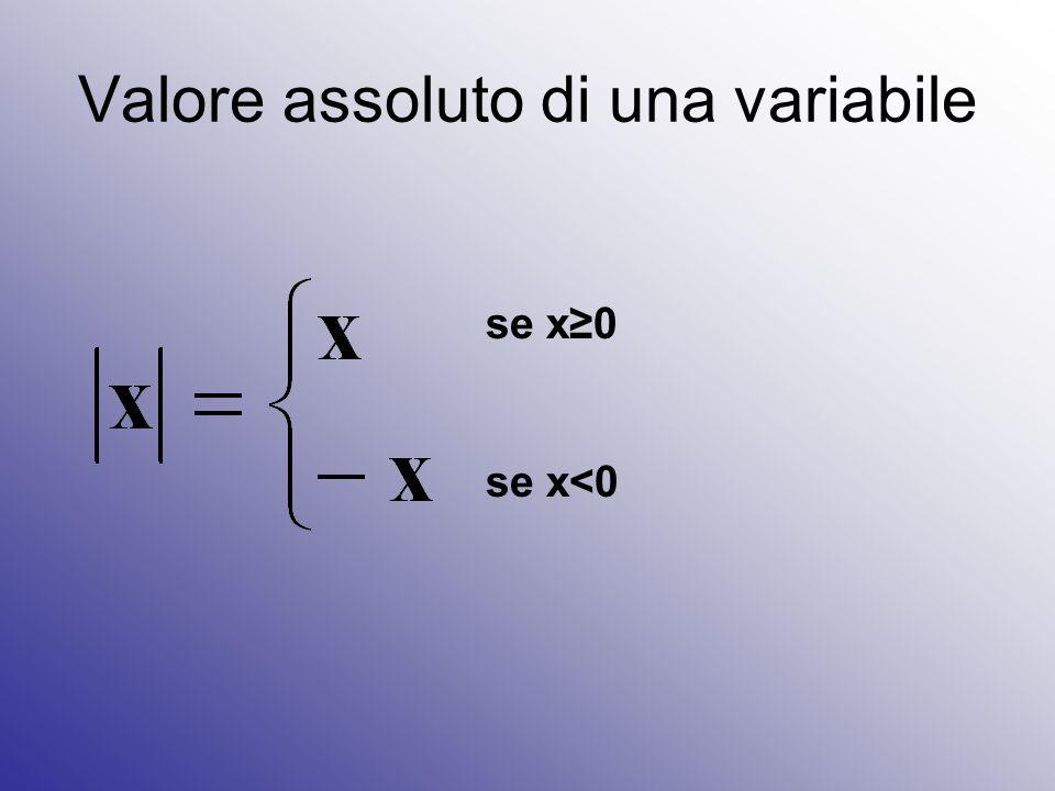Valore assoluto di una variabile se x≥0 se x<0