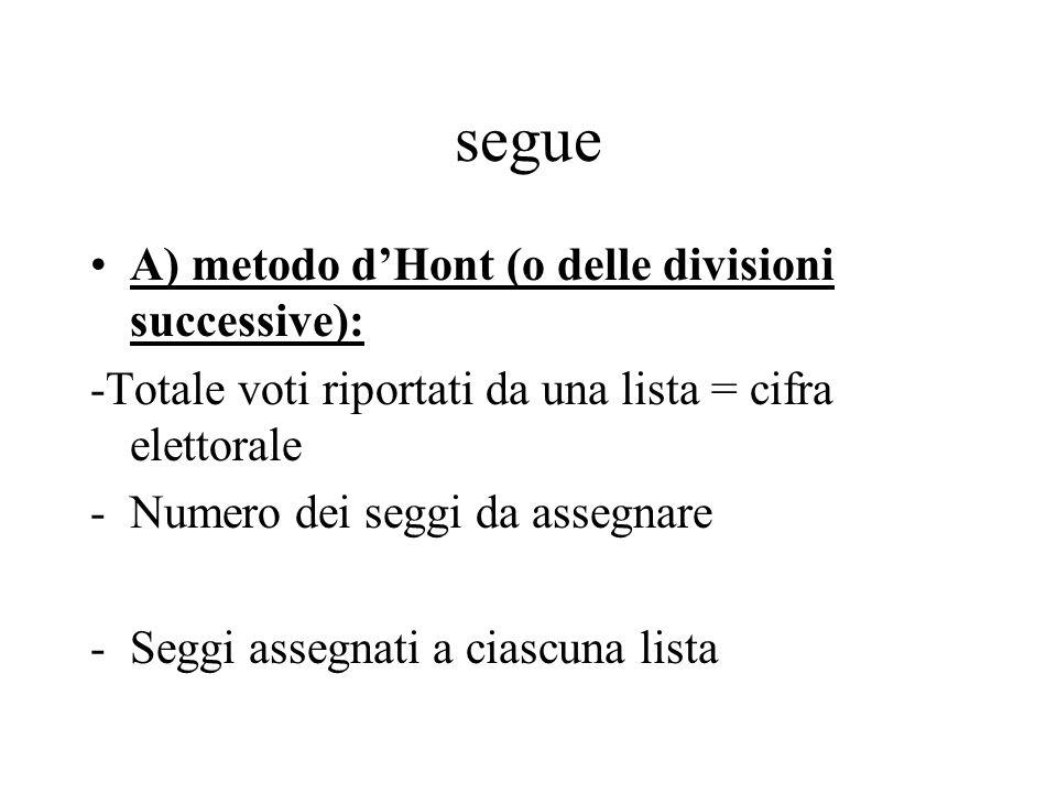 segue A) metodo d'Hont (o delle divisioni successive): -Totale voti riportati da una lista = cifra elettorale -Numero dei seggi da assegnare -Seggi assegnati a ciascuna lista