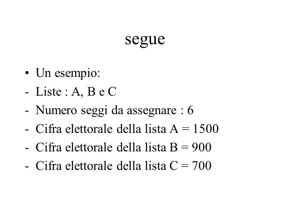 segue Un esempio: -Liste : A, B e C -Numero seggi da assegnare : 6 -Cifra elettorale della lista A = 1500 -Cifra elettorale della lista B = 900 -Cifra elettorale della lista C = 700
