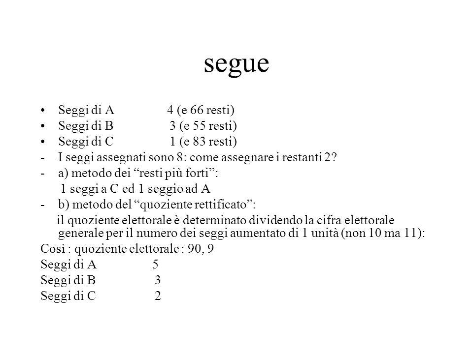 segue Seggi di A 4 (e 66 resti) Seggi di B 3 (e 55 resti) Seggi di C 1 (e 83 resti) -I seggi assegnati sono 8: come assegnare i restanti 2.