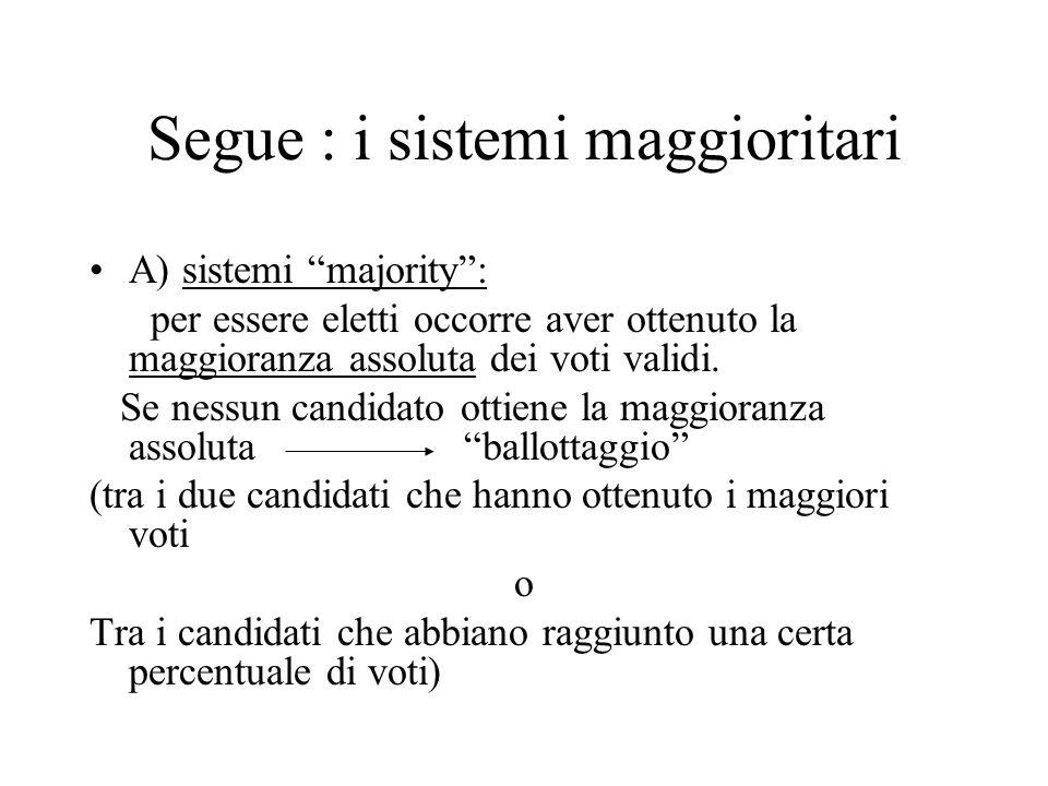 Segue : i sistemi maggioritari A) sistemi majority : per essere eletti occorre aver ottenuto la maggioranza assoluta dei voti validi.