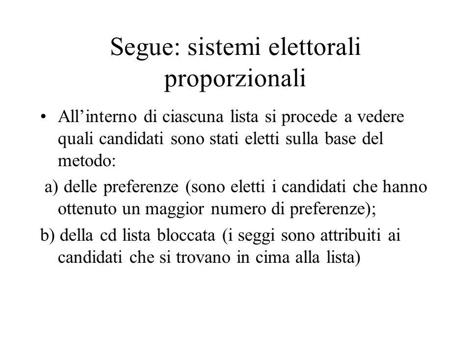 Segue: sistemi elettorali proporzionali All'interno di ciascuna lista si procede a vedere quali candidati sono stati eletti sulla base del metodo: a) delle preferenze (sono eletti i candidati che hanno ottenuto un maggior numero di preferenze); b) della cd lista bloccata (i seggi sono attribuiti ai candidati che si trovano in cima alla lista)