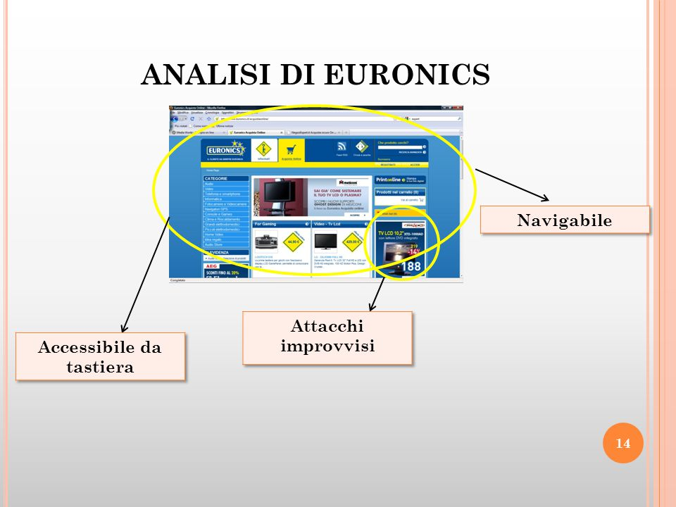 ANALISI DI EURONICS 14