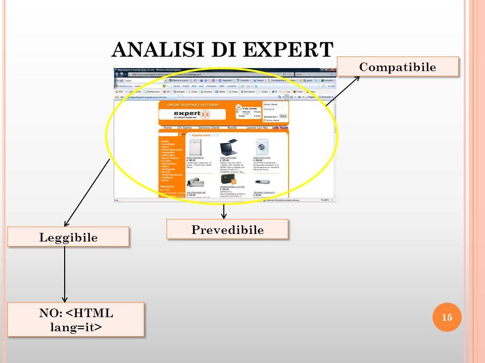 ANALISI DI EXPERT 15