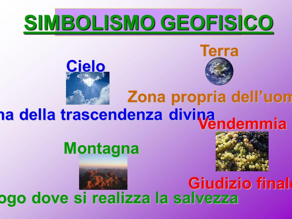SIMBOLISMO GEOFISICO Cielo Zona della trascendenza divina Terra Zona propria dell'uomo Montagna Luogo dove si realizza la salvezza Vendemmia Giudizio