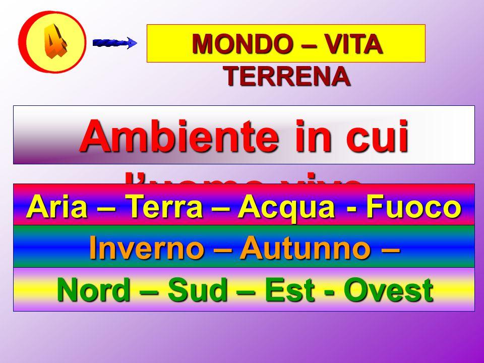 MONDO – VITA TERRENA Ambiente in cui l'uomo vive Aria – Terra – Acqua - Fuoco Inverno – Autunno – Primavera - Estate Nord – Sud – Est - Ovest