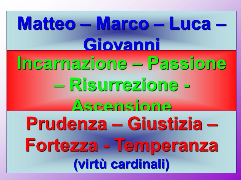 Matteo – Marco – Luca – Giovanni (raccontano la vita terrena di Gesù) Incarnazione – Passione – Risurrezione - Ascensione (fasi della vita terrena di