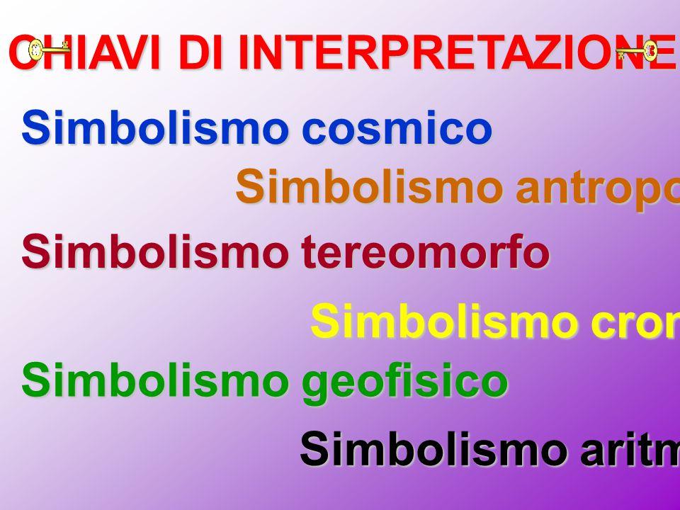 CHIAVI DI INTERPRETAZIONE Simbolismo cosmico Simbolismo antropologico Simbolismo tereomorfo Simbolismo cromatico Simbolismo geofisico Simbolismo aritm