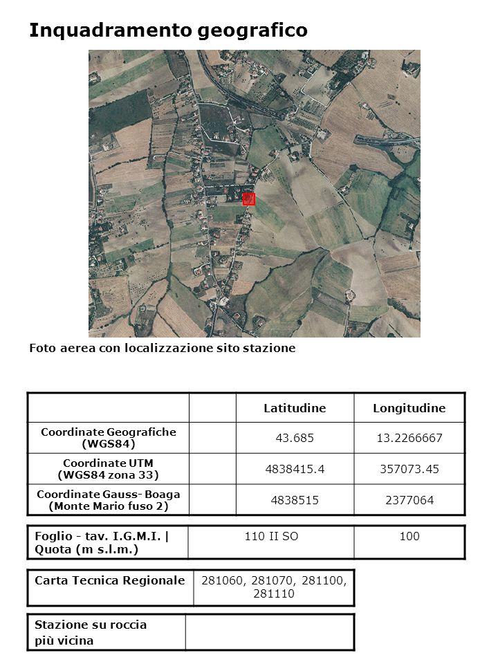 Foto aerea con localizzazione sito stazione Foglio - tav. I.G.M.I. | Quota (m s.l.m.) 110 II SO100 Inquadramento geografico LatitudineLongitudine Coor