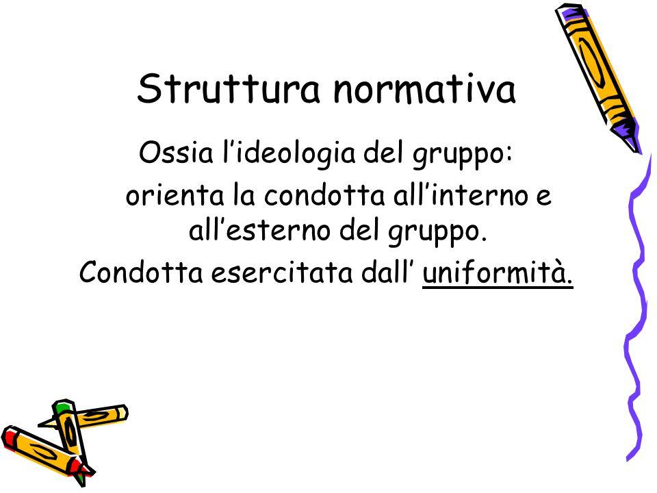Struttura normativa Ossia l'ideologia del gruppo: orienta la condotta all'interno e all'esterno del gruppo. Condotta esercitata dall' uniformità.
