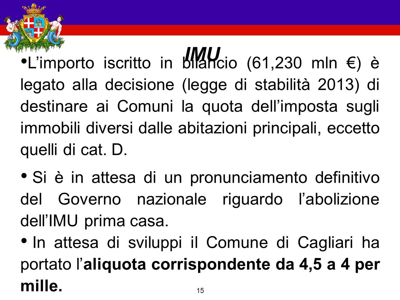 15 IMU L'importo iscritto in bilancio (61,230 mln €) è legato alla decisione (legge di stabilità 2013) di destinare ai Comuni la quota dell'imposta sugli immobili diversi dalle abitazioni principali, eccetto quelli di cat.