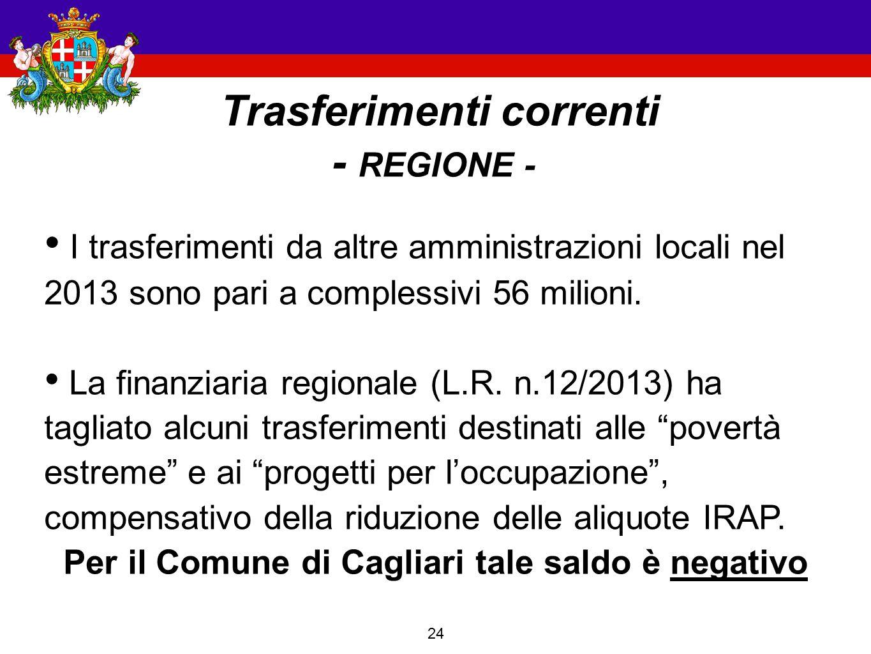 24 Trasferimenti correnti - REGIONE - I trasferimenti da altre amministrazioni locali nel 2013 sono pari a complessivi 56 milioni.