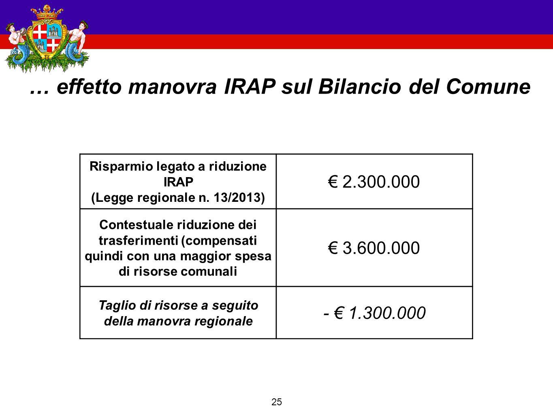 25 … effetto manovra IRAP sul Bilancio del Comune Risparmio legato a riduzione IRAP (Legge regionale n.
