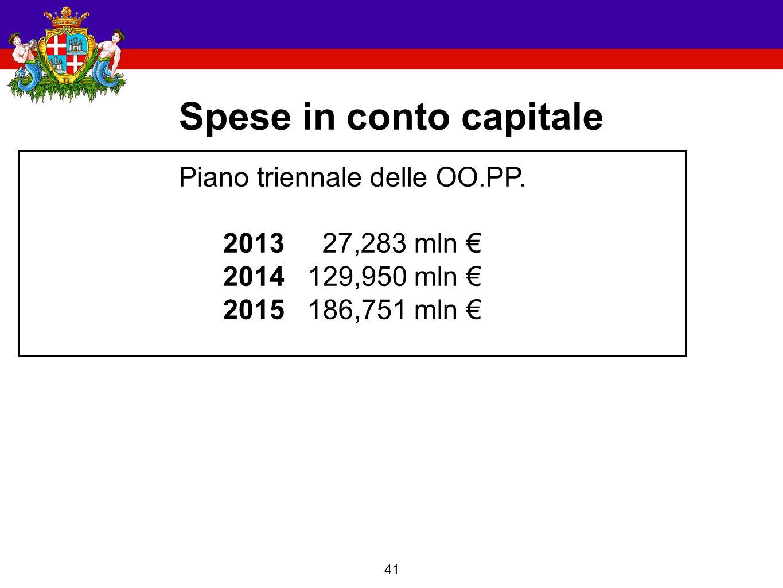 41 Spese in conto capitale Piano triennale delle OO.PP.