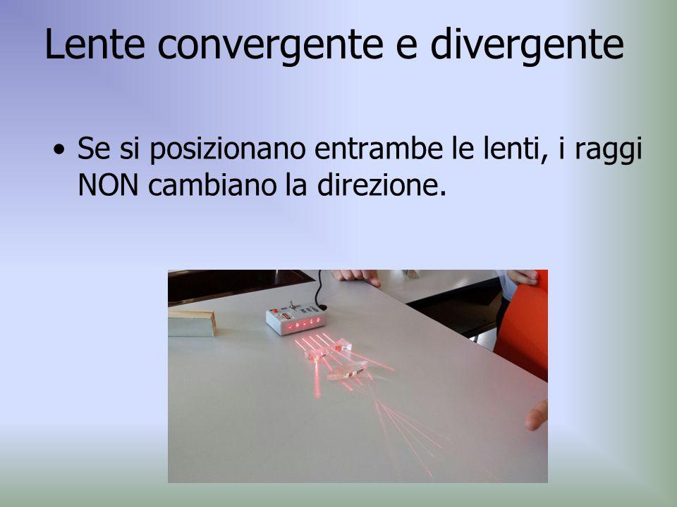Lente convergente e divergente Se si posizionano entrambe le lenti, i raggi NON cambiano la direzione.