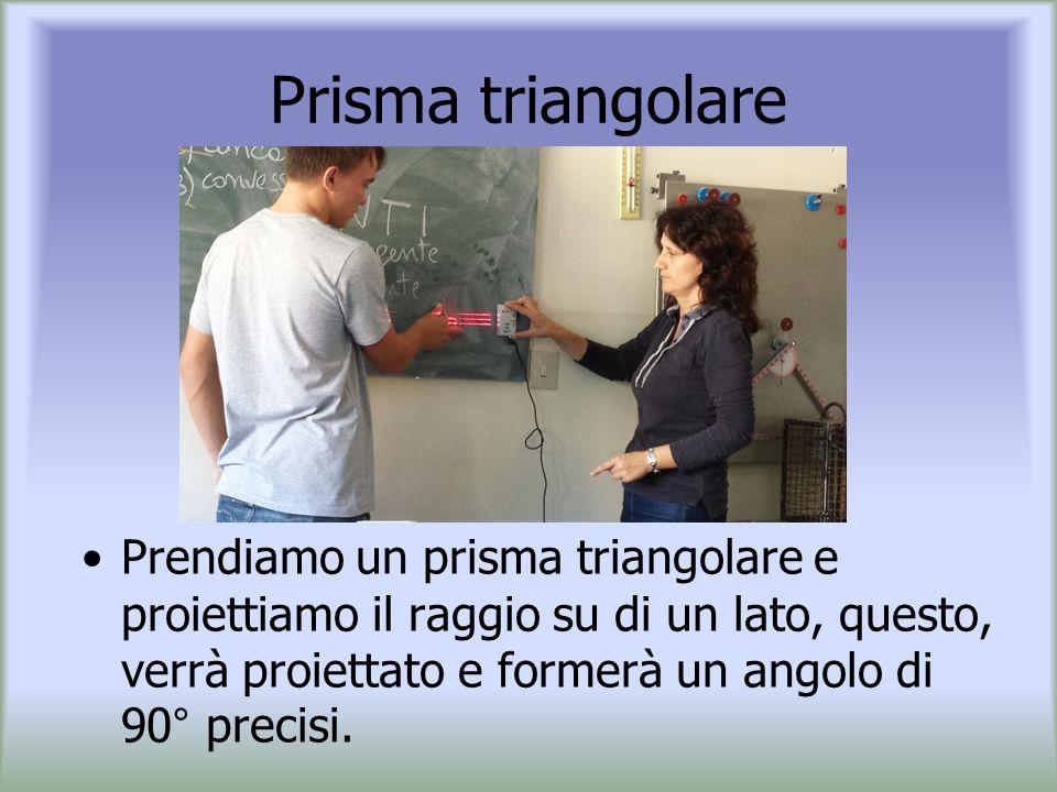 Prisma triangolare Prendiamo un prisma triangolare e proiettiamo il raggio su di un lato, questo, verrà proiettato e formerà un angolo di 90° precisi.