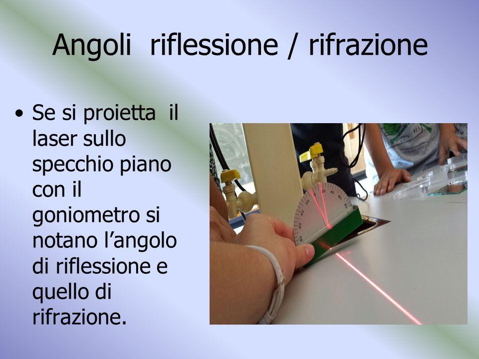 Angoli riflessione / rifrazione Se si proietta il laser sullo specchio piano con il goniometro si notano l'angolo di riflessione e quello di rifrazion