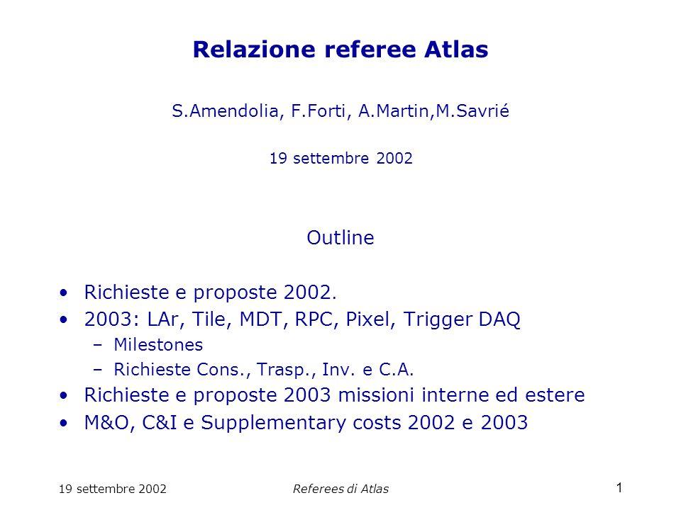 19 settembre 2002Referees di Atlas 1 Relazione referee Atlas S.Amendolia, F.Forti, A.Martin,M.Savrié 19 settembre 2002 Outline Richieste e proposte 2002.