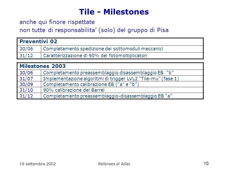 19 settembre 2002Referees di Atlas 10 Tile - Milestones anche qui finore rispettate non tutte di responsabilita' (solo) del gruppo di Pisa Preventivi 02 30/06Completamento spedizione dei sottomoduli meccanici 31/12Caratterizzazione dl 90% del fotomoltiplicatori Milestones 2003 30/06Completamento preassemblaggio disassemblaggio EB b 31/07Implementazione algoritmi di trigger LVL2 Tile-mu (fase 1) 30/09Completamento calibrazione EB ( a e b ) 31/1090% calibrazione del Barrel 31/12Completamento preassemblaggio-disassemblaggio EB a