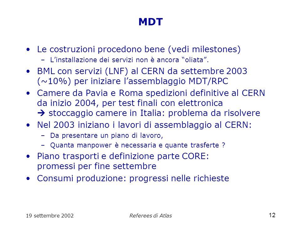 19 settembre 2002Referees di Atlas 12 MDT Le costruzioni procedono bene (vedi milestones) –L'installazione dei servizi non è ancora oliata .