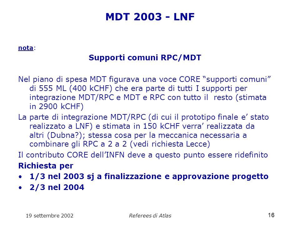 19 settembre 2002Referees di Atlas 16 MDT 2003 - LNF nota: Supporti comuni RPC/MDT Nel piano di spesa MDT figurava una voce CORE supporti comuni di 555 ML (400 kCHF) che era parte di tutti I supporti per integrazione MDT/RPC e MDT e RPC con tutto il resto (stimata in 2900 kCHF) La parte di integrazione MDT/RPC (di cui il prototipo finale e' stato realizzato a LNF) e stimata in 150 kCHF verra' realizzata da altri (Dubna?); stessa cosa per la meccanica necessaria a combinare gli RPC a 2 a 2 (vedi richiesta Lecce) Il contributo CORE dell'INFN deve a questo punto essere ridefinito Richiesta per 1/3 nel 2003 sj a finalizzazione e approvazione progetto 2/3 nel 2004