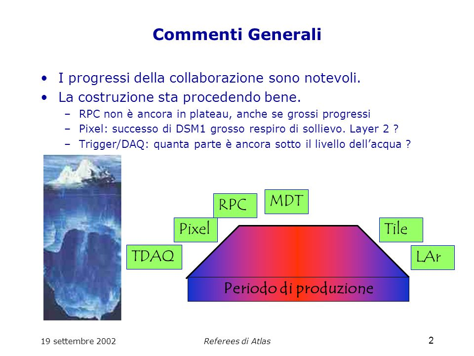 19 settembre 2002Referees di Atlas 2 Commenti Generali I progressi della collaborazione sono notevoli.