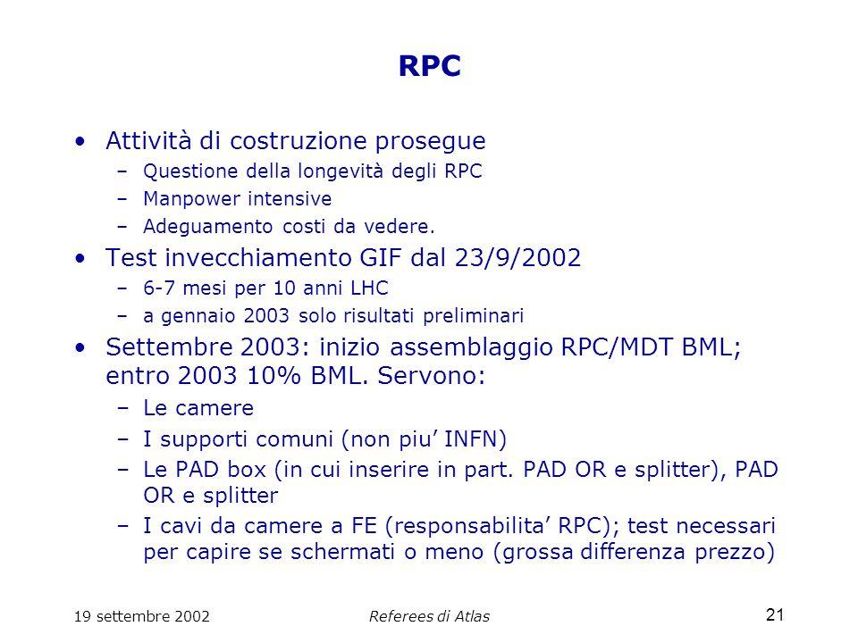 19 settembre 2002Referees di Atlas 21 RPC Attività di costruzione prosegue –Questione della longevità degli RPC –Manpower intensive –Adeguamento costi da vedere.