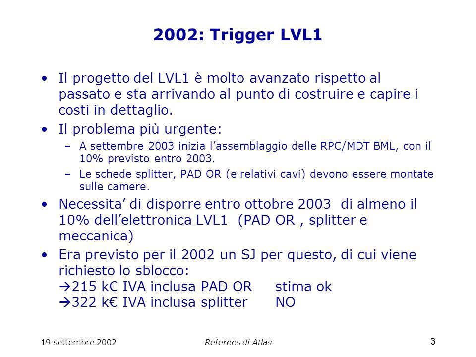 19 settembre 2002Referees di Atlas 4 2002: Trigger LVL1 Stima originale dei costi splitter prevista SJ (13000 schede in ~1000 box):  322 k€, per componenti, montaggio e test Nuova stima più realistica è arrivata solo due giorni fa:  ~650 k€ solo componenti.