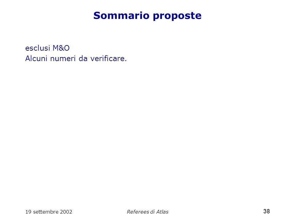 19 settembre 2002Referees di Atlas 38 Sommario proposte esclusi M&O Alcuni numeri da verificare.
