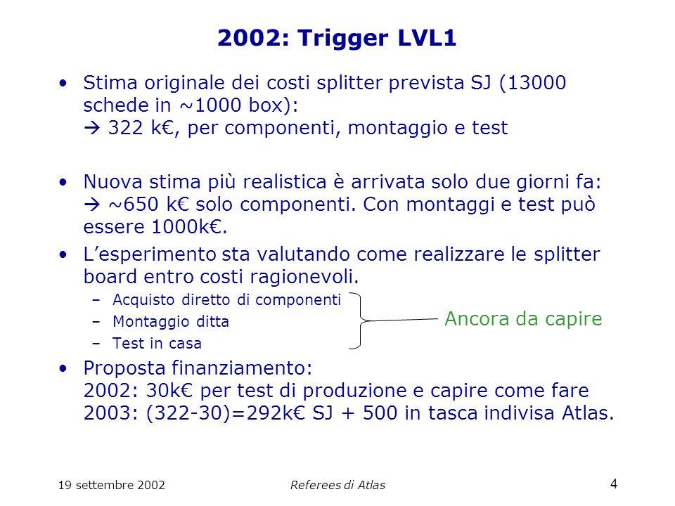 19 settembre 2002Referees di Atlas 25 RPC 2003 - Napoli nota: realizzazione su piu anni al CERN (impegno persone?) 03 2 rack (37 kE), 04 3 rack (144 kE), 05 acquisti vari (36 kE), 06 anche (25 kE)